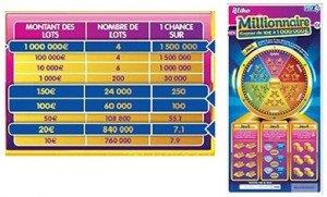 millionnaire 2